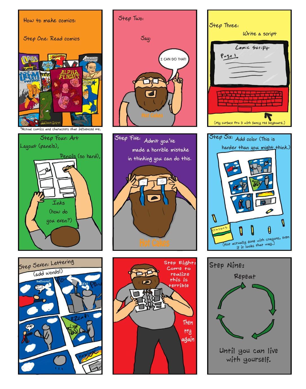 Making Comics-page-001